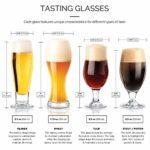 Beer-Tasting-6-Piece-Set-Beer-Glass-Gift-Set-for-Beer-Appreciation-Education-and-Food-Pairings-0-3